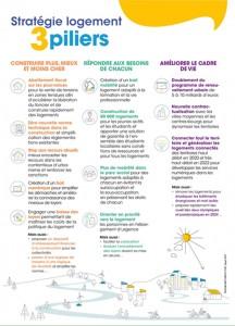 infographie_logement